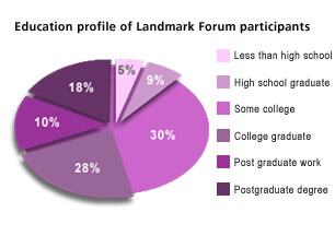 Education_Profile_Forum